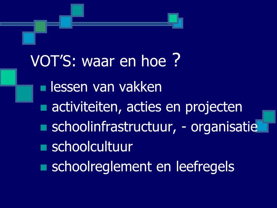 VOT'S: waar en hoe .