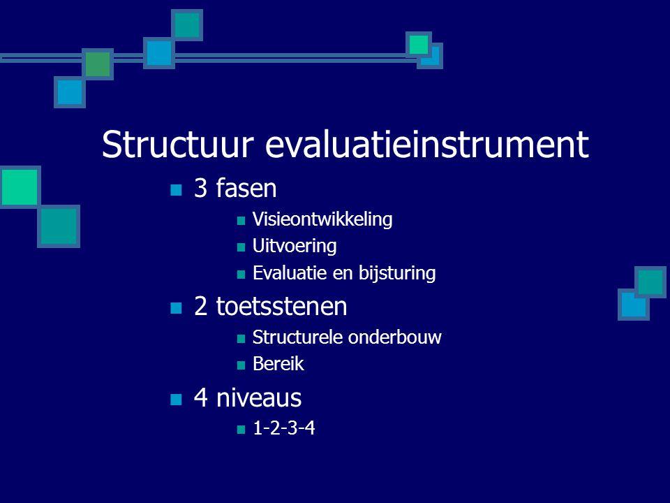 Structuur evaluatieinstrument 3 fasen Visieontwikkeling Uitvoering Evaluatie en bijsturing 2 toetsstenen Structurele onderbouw Bereik 4 niveaus 1-2-3-4