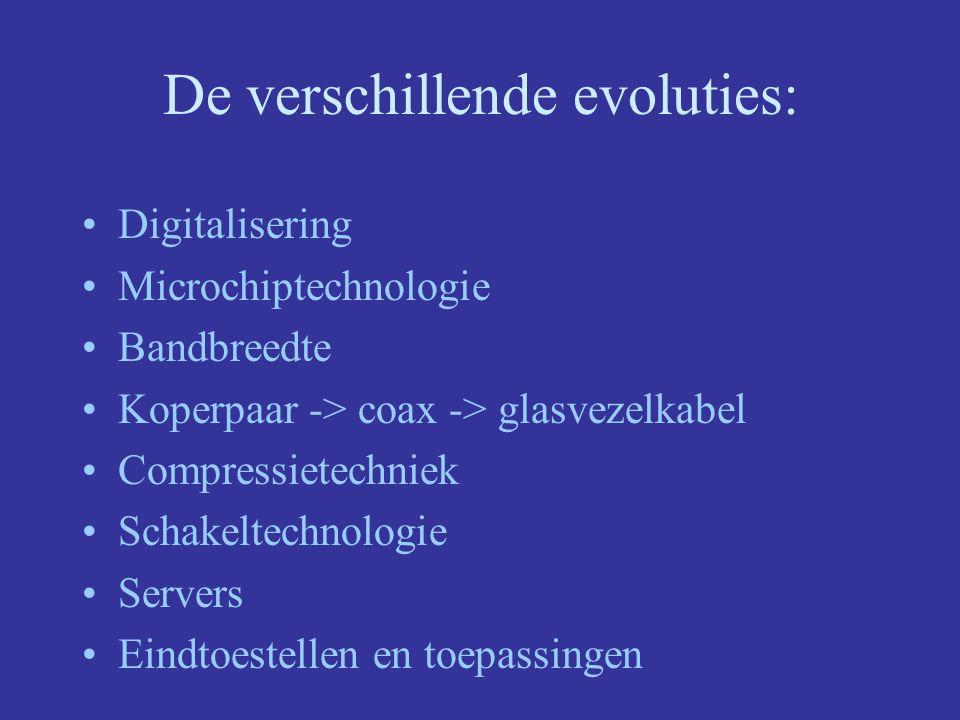 De verschillende evoluties: Digitalisering Microchiptechnologie Bandbreedte Koperpaar -> coax -> glasvezelkabel Compressietechniek Schakeltechnologie Servers Eindtoestellen en toepassingen