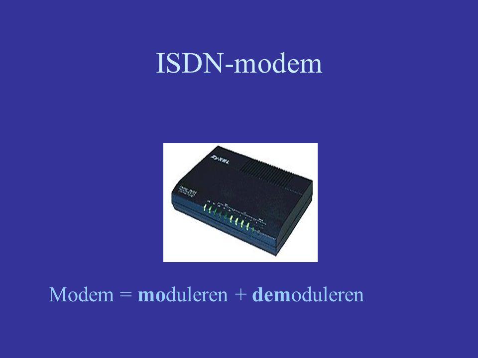 ISDN-modem Modem = moduleren + demoduleren