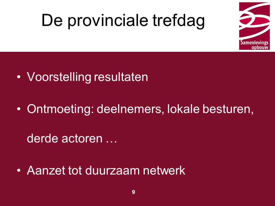 Typ hier de titel 9 Voorstelling resultaten Ontmoeting: deelnemers, lokale besturen, derde actoren … Aanzet tot duurzaam netwerk De provinciale trefdag