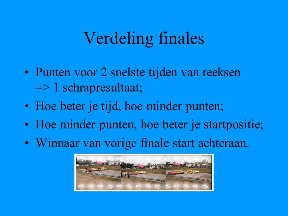 Reeksen 3 reeksen; Max. 5 deelnemers per reeks; 4 rondes; Snelste tijd wint; Aanrijdingen verboden.