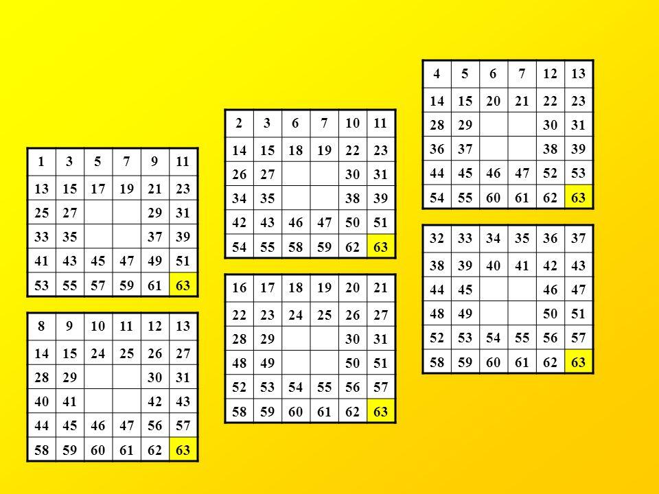 32168421 Zo komt het getal 63 (32+16+8+4+2+1) op alle kaartjes voor. 111111