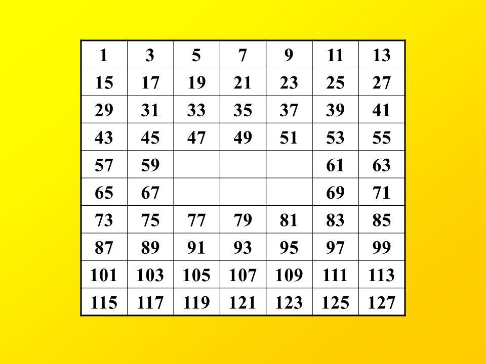 """Dit spel is uiteraard uit te breiden naar: """"Neem een getal onder de 128 in gedachten"""" Hoeveel kaartjes moet je dan maken? Hoeveel getallen staan er op"""
