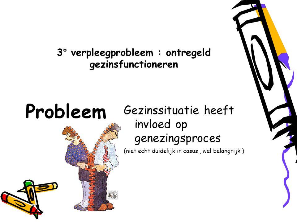 3° verpleegprobleem : ontregeld gezinsfunctioneren Probleem Gezinssituatie heeft invloed op genezingsproces (niet echt duidelijk in casus, wel belangrijk )