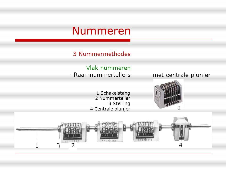 Nummeren 3 Nummermethodes Vlak nummeren - Raamnummertellers 1 Schakelstang 2 Nummerteller 3 Stelring 4 Centrale plunjer met centrale plunjer 2 3 4 1 2