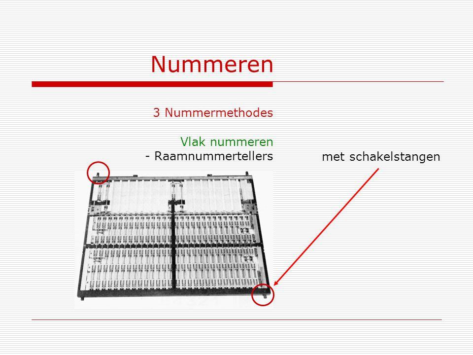 Nummeren 3 Nummermethodes Vlak nummeren - Raamnummertellers met schakelstangen