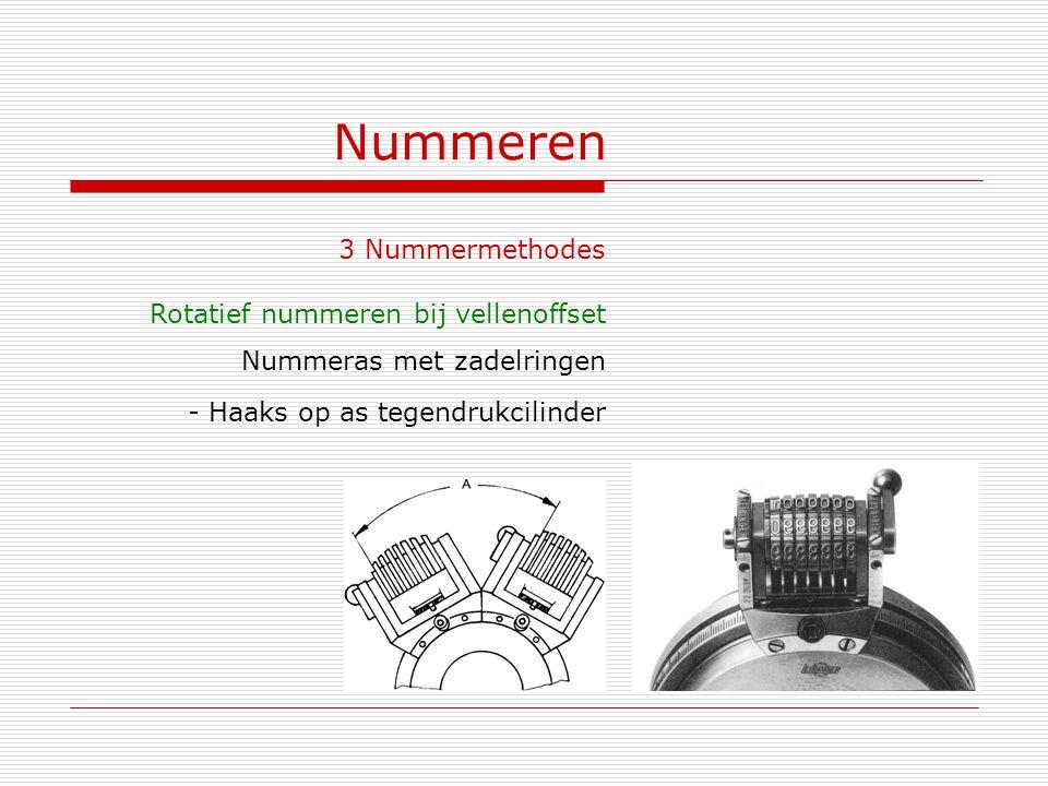 Nummeren 3 Nummermethodes Rotatief nummeren bij vellenoffset Nummeras met zadelringen - Haaks op as tegendrukcilinder
