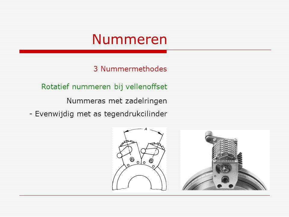 Nummeren 3 Nummermethodes Rotatief nummeren bij vellenoffset Nummeras met zadelringen - Evenwijdig met as tegendrukcilinder