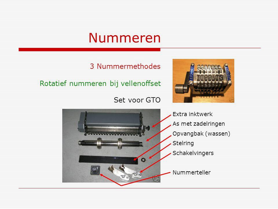 Nummeren 3 Nummermethodes Rotatief nummeren bij vellenoffset Set voor GTO Extra inktwerk As met zadelringen Opvangbak (wassen) Stelring Schakelvingers