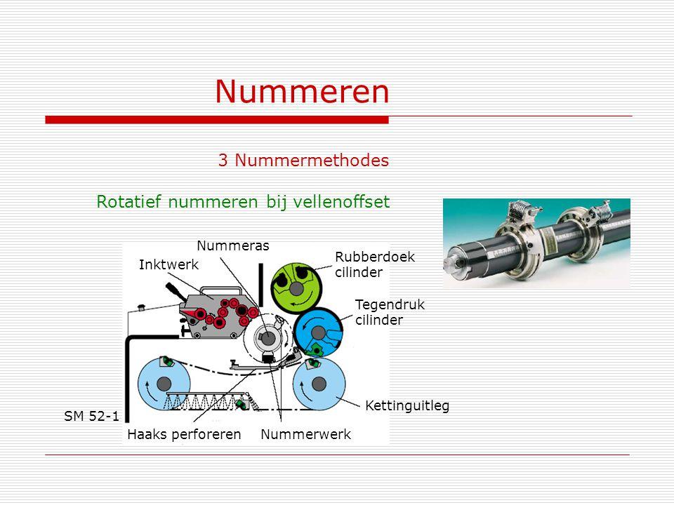 Nummeren 3 Nummermethodes Rotatief nummeren bij vellenoffset Inktwerk Nummeras Rubberdoek cilinder Tegendruk cilinder Nummerwerk Haaks perforeren Kett
