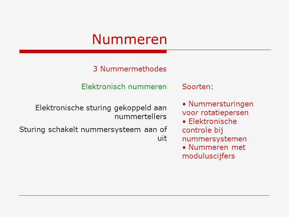 Nummeren 3 Nummermethodes Elektronisch nummeren Elektronische sturing gekoppeld aan nummertellers Sturing schakelt nummersysteem aan of uit Soorten: N