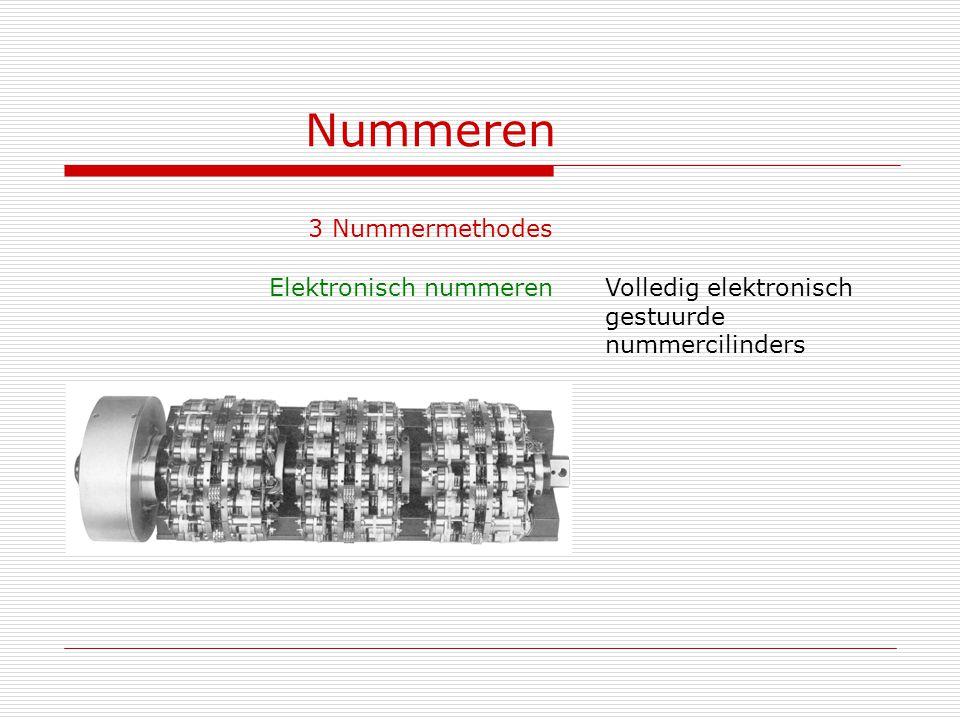 Nummeren 3 Nummermethodes Elektronisch nummeren Volledig elektronisch gestuurde nummercilinders