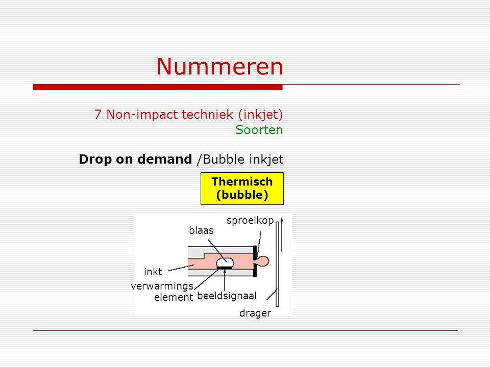 Nummeren 7 Non-impact techniek (inkjet) Soorten Drop on demand /Bubble inkjet beeldsignaal drager sproeikop blaas inkt verwarmings element Thermisch (