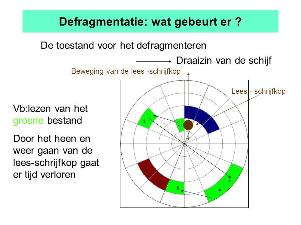 Defragmentatie: wat gebeurt er .