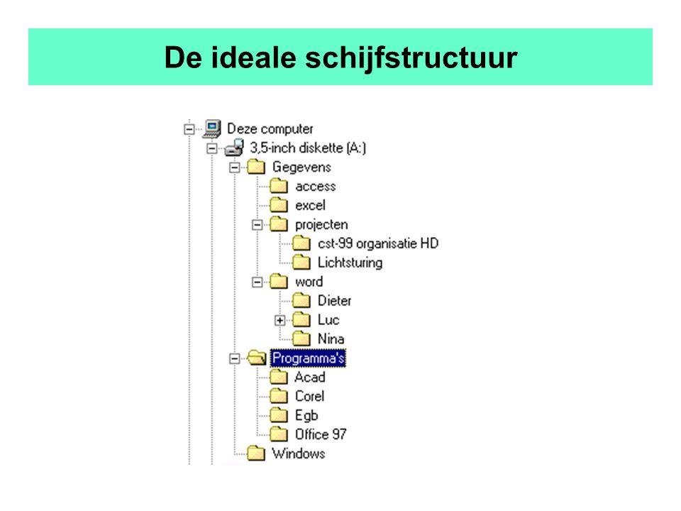 De ideale schijfstructuur