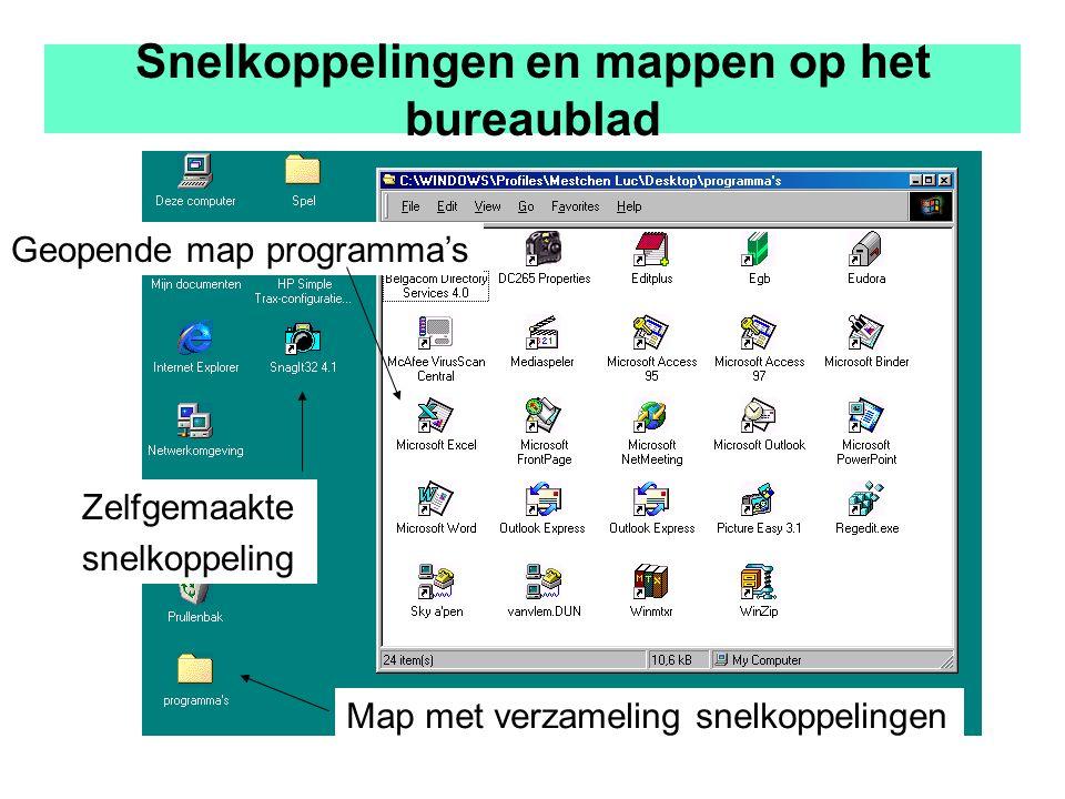 Snelkoppelingen en mappen op het bureaublad Map met verzameling snelkoppelingen Zelfgemaakte snelkoppeling Geopende map programma's