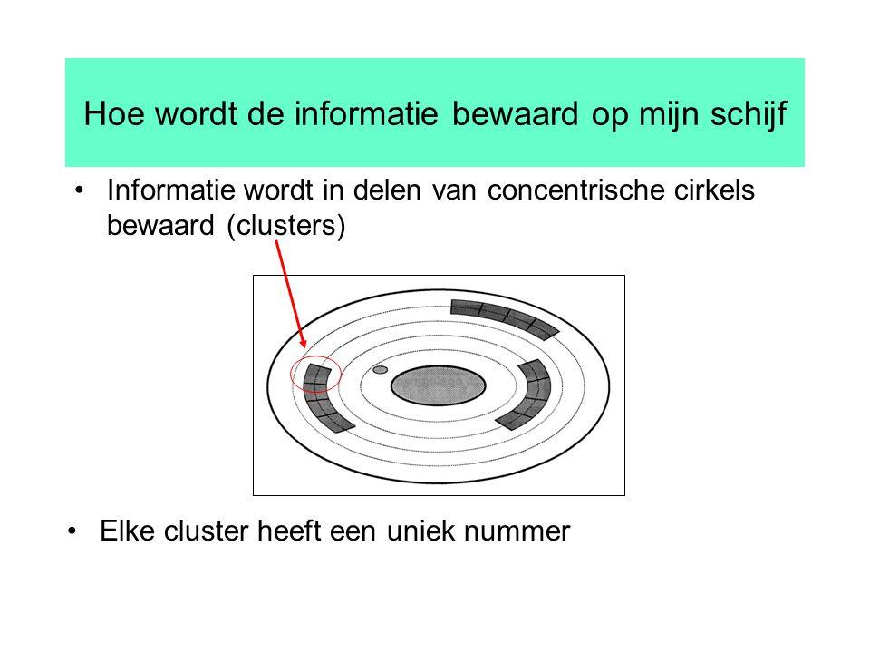Informatie wordt in delen van concentrische cirkels bewaard (clusters) Hoe wordt de informatie bewaard op mijn schijf Elke cluster heeft een uniek nummer