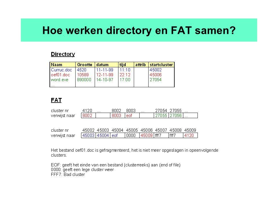 Hoe werken directory en FAT samen