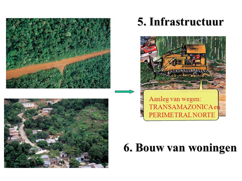 17 brandcultuur (Slash & Burn - methode) hakbouw 3. Traditionele akkerbouw 4. Aanleg van plantages o.a. voor soja