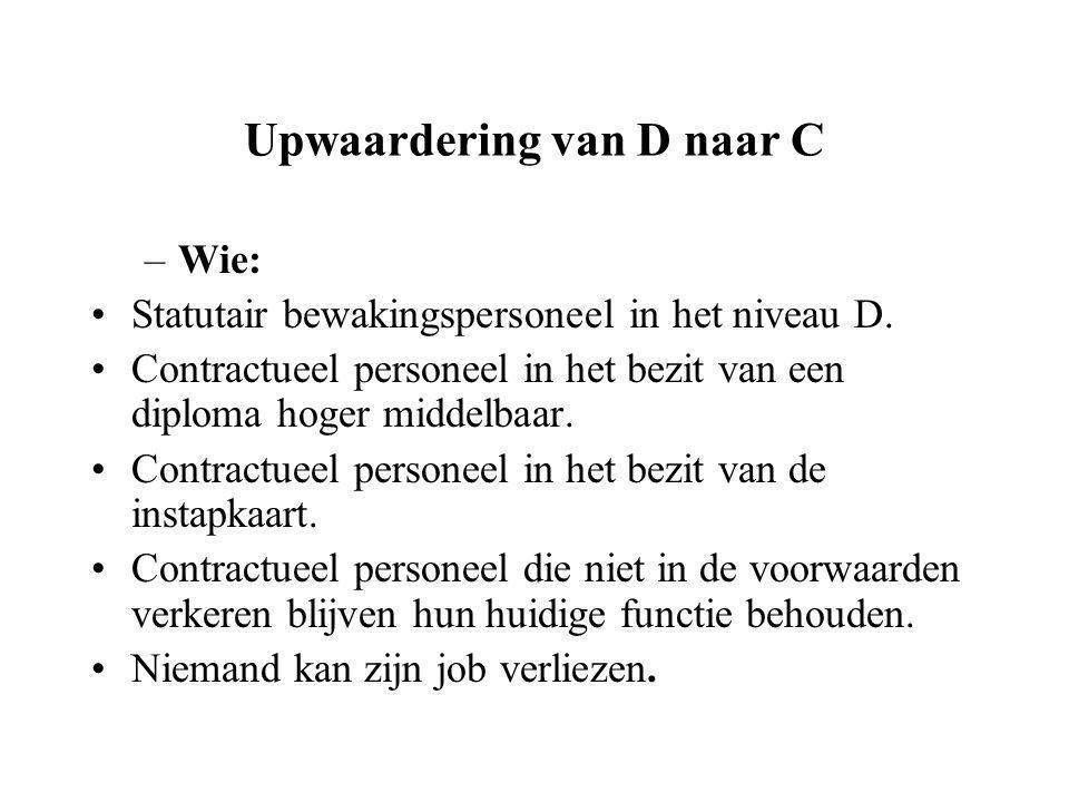 Upwaardering van D naar C –Wie: Statutair bewakingspersoneel in het niveau D.