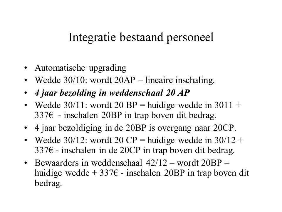 Integratie bestaand personeel Automatische upgrading Wedde 30/10: wordt 20AP – lineaire inschaling.