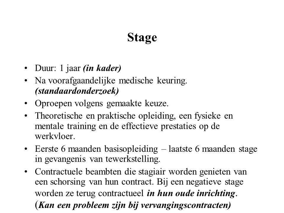 Stage Duur: 1 jaar (in kader) Na voorafgaandelijke medische keuring.