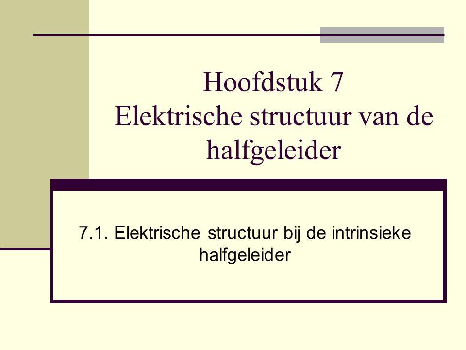 Hoofdstuk 7 Elektrische structuur van de halfgeleider 7.1. Elektrische structuur bij de intrinsieke halfgeleider