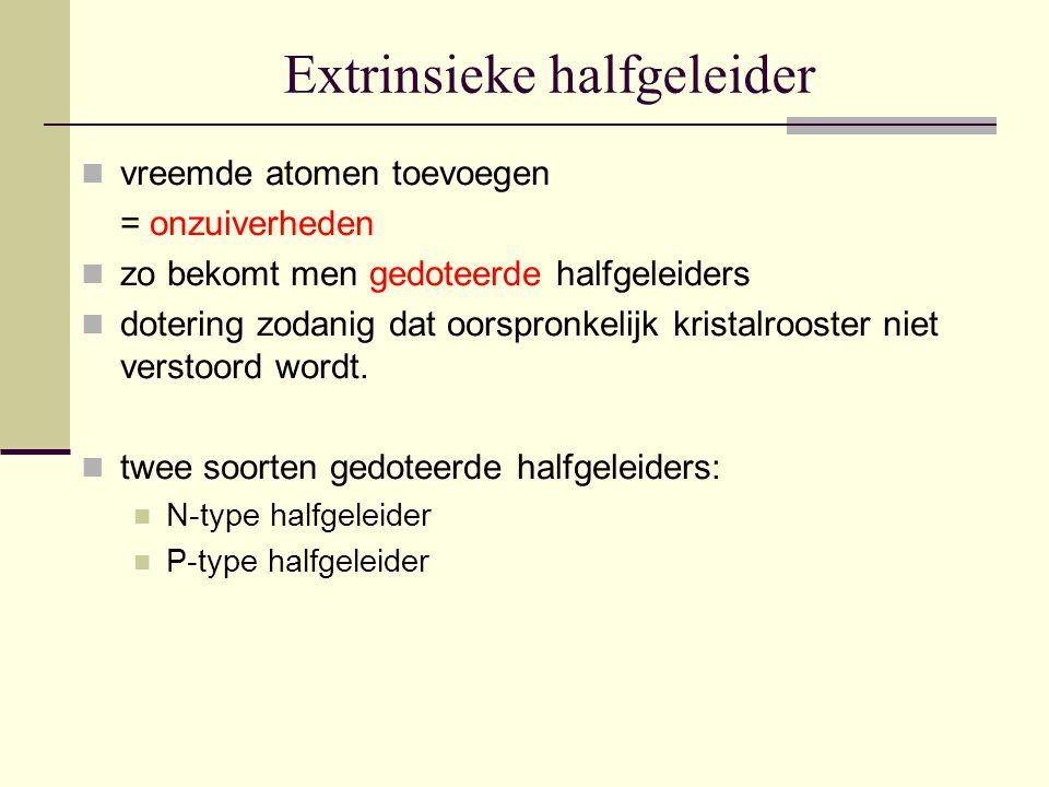 Extrinsieke halfgeleider vreemde atomen toevoegen = onzuiverheden zo bekomt men gedoteerde halfgeleiders dotering zodanig dat oorspronkelijk kristalro