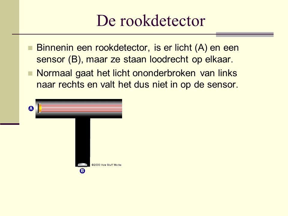 De rookdetector Binnenin een rookdetector, is er licht (A) en een sensor (B), maar ze staan loodrecht op elkaar. Normaal gaat het licht ononderbroken
