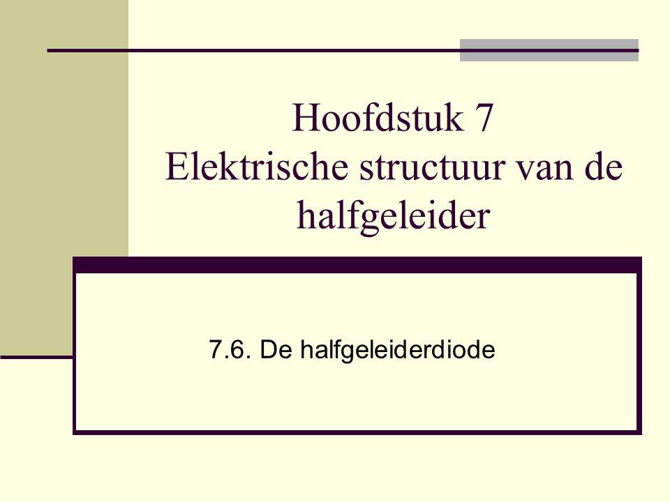 Hoofdstuk 7 Elektrische structuur van de halfgeleider 7.6. De halfgeleiderdiode