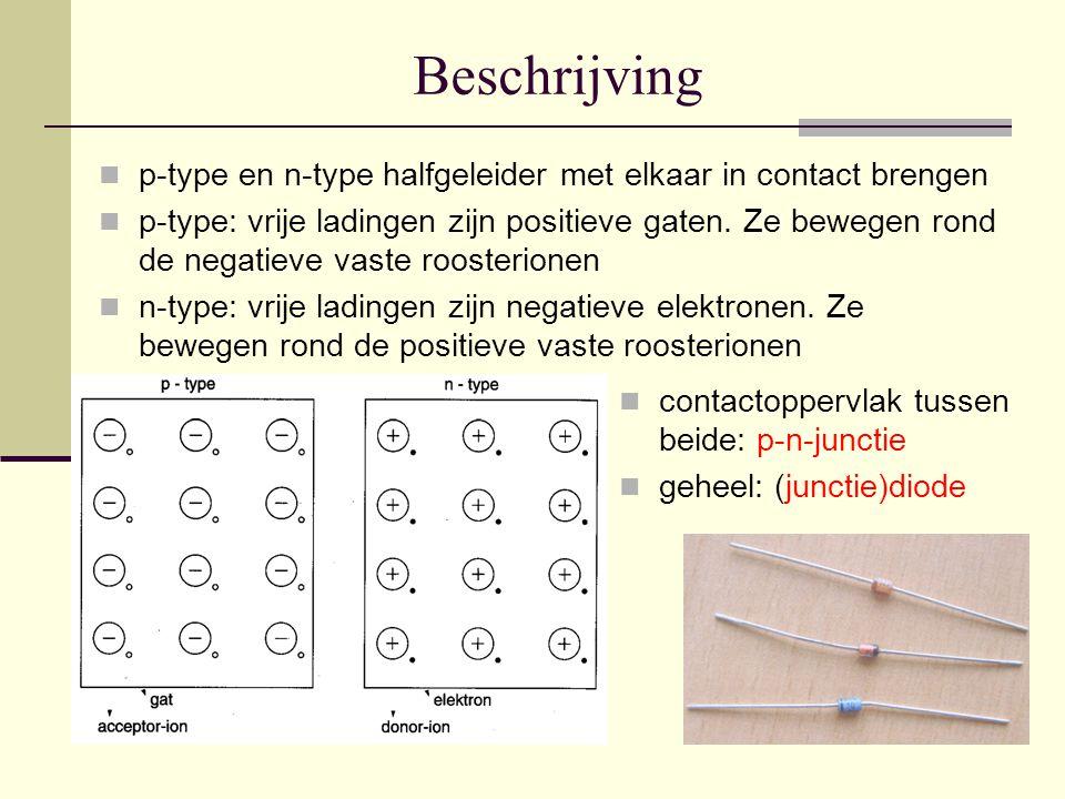 Beschrijving p-type en n-type halfgeleider met elkaar in contact brengen p-type: vrije ladingen zijn positieve gaten. Ze bewegen rond de negatieve vas