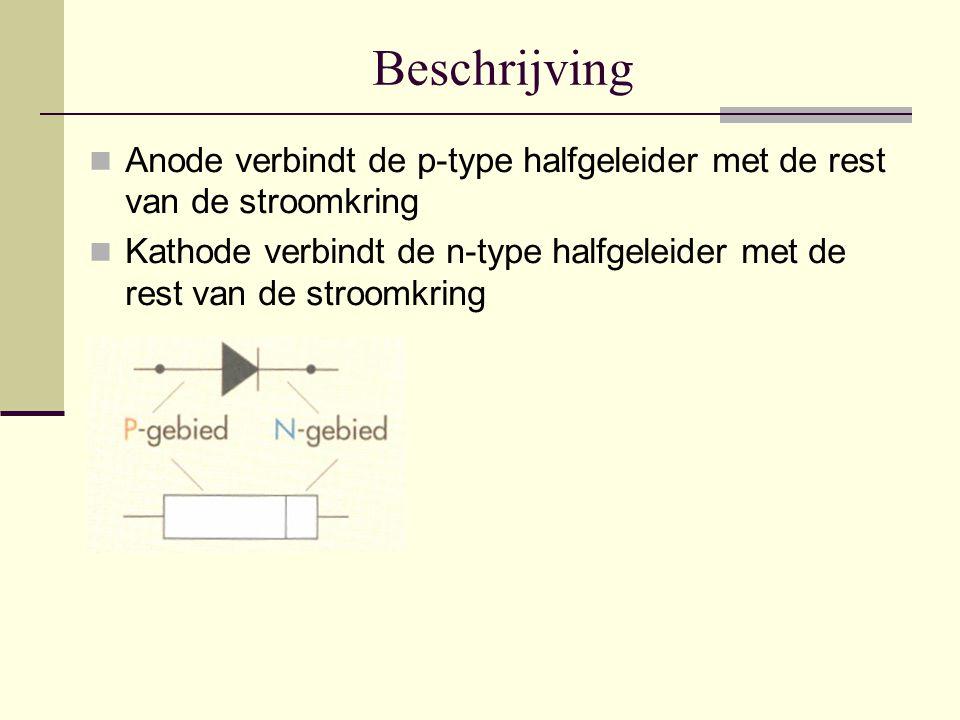 Beschrijving Anode verbindt de p-type halfgeleider met de rest van de stroomkring Kathode verbindt de n-type halfgeleider met de rest van de stroomkri