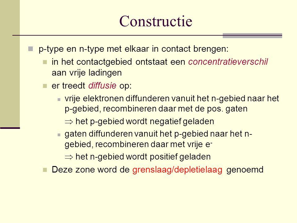 Constructie p-type en n-type met elkaar in contact brengen: in het contactgebied ontstaat een concentratieverschil aan vrije ladingen er treedt diffus