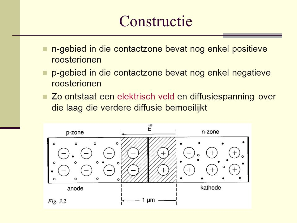 Constructie n-gebied in die contactzone bevat nog enkel positieve roosterionen p-gebied in die contactzone bevat nog enkel negatieve roosterionen Zo o