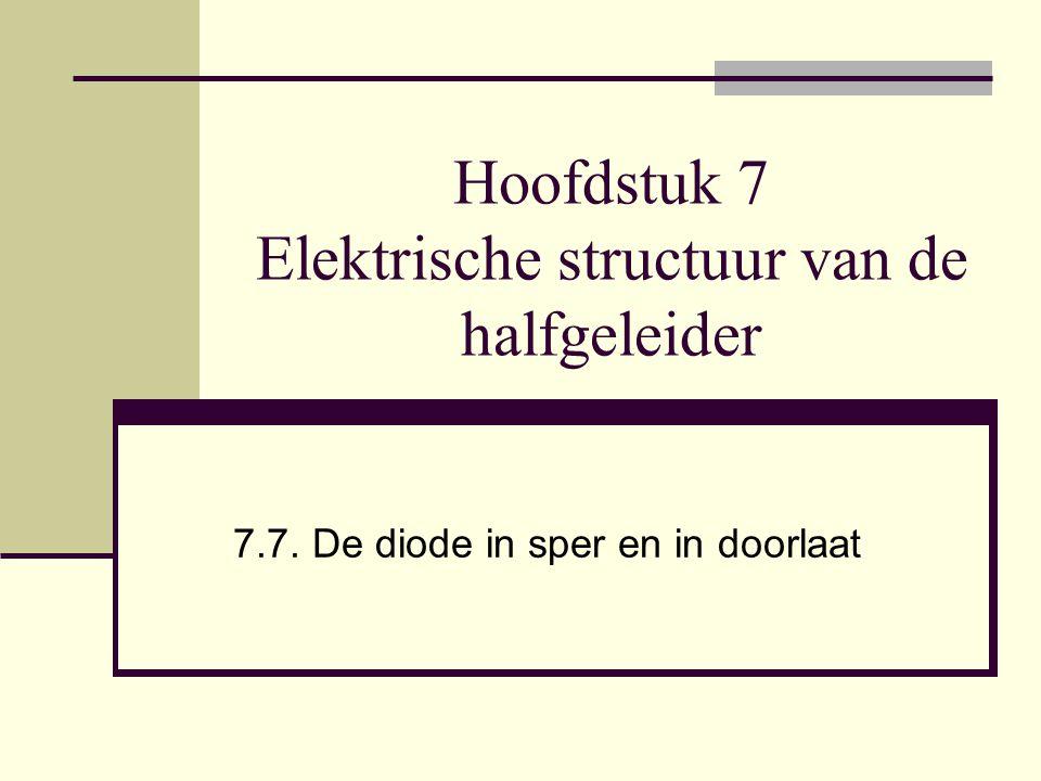 Hoofdstuk 7 Elektrische structuur van de halfgeleider 7.7. De diode in sper en in doorlaat