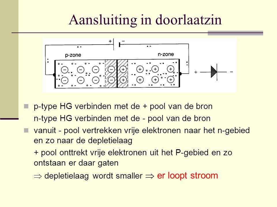 Aansluiting in doorlaatzin p-type HG verbinden met de + pool van de bron n-type HG verbinden met de - pool van de bron vanuit - pool vertrekken vrije