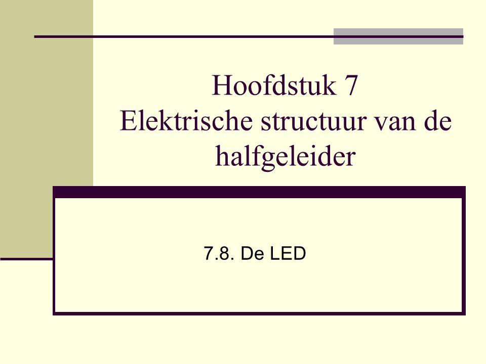 Hoofdstuk 7 Elektrische structuur van de halfgeleider 7.8. De LED