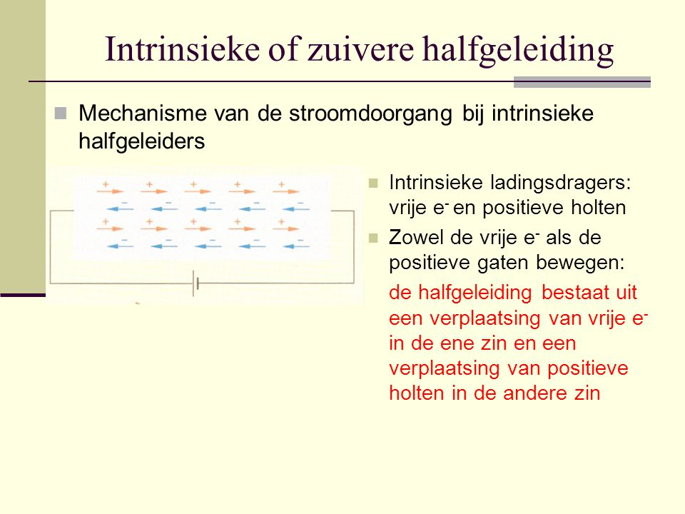 Intrinsieke of zuivere halfgeleiding Mechanisme van de stroomdoorgang bij intrinsieke halfgeleiders Intrinsieke ladingsdragers: vrije e - en positieve
