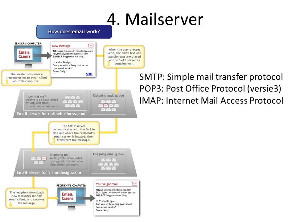 4. Mailserver SMTP: Simple mail transfer protocol POP3: Post Office Protocol (versie3) IMAP: Internet Mail Access Protocol