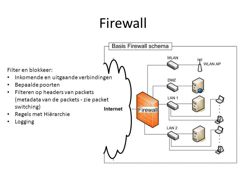Firewall Filter en blokkeer: Inkomende en uitgaande verbindingen Bepaalde poorten Filteren op headers van packets (metadata van de packets - zie packe