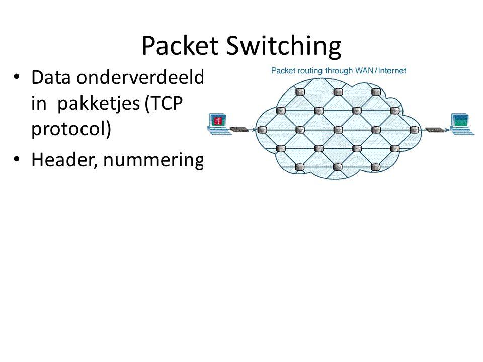 Voorbeeld in-browser proxy server