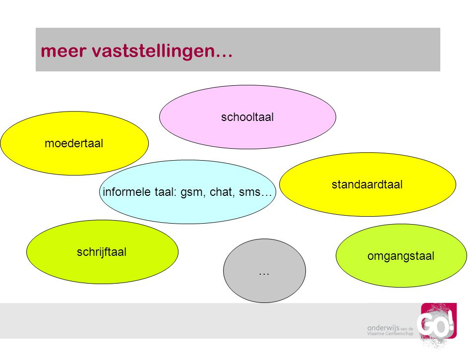 moedertaal schrijftaal schooltaal standaardtaal informele taal: gsm, chat, sms… omgangstaal … meer vaststellingen…