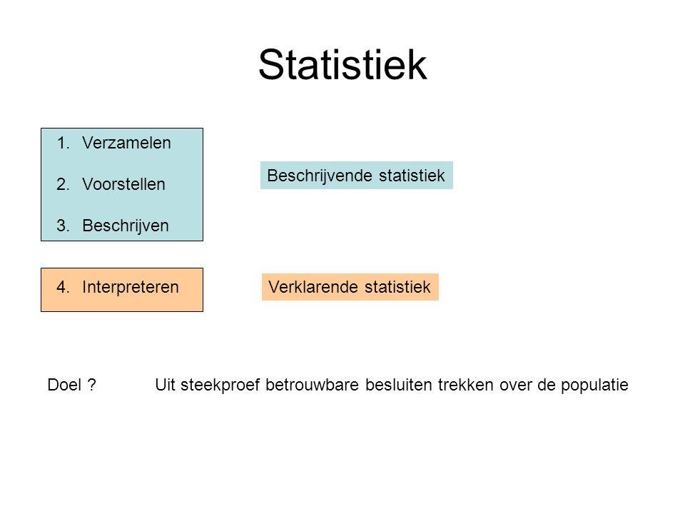 Statistiek 1.Verzamelen 2.Voorstellen 3.Beschrijven 4.Interpreteren Beschrijvende statistiek Verklarende statistiek Doel ?Uit steekproef betrouwbare b