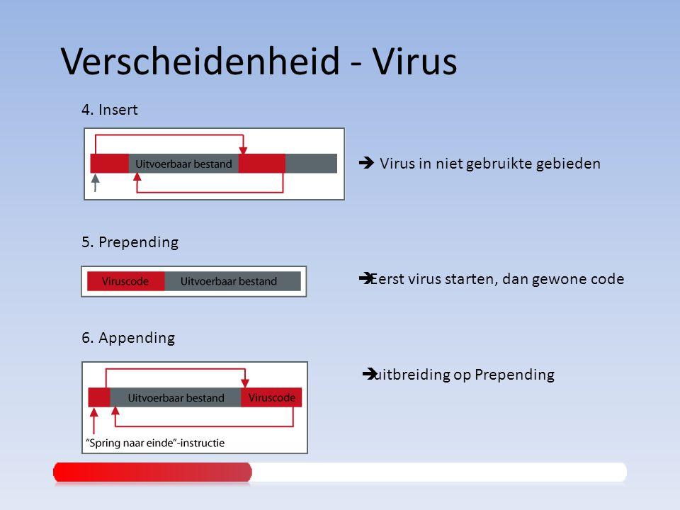 Verscheidenheid - Virus 4. Insert 5. Prepending 6. Appending  Virus in niet gebruikte gebieden  Eerst virus starten, dan gewone code  uitbreiding o