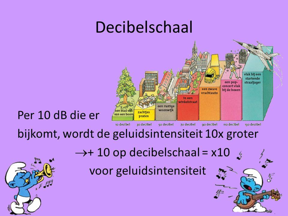 Decibelschaal Per 10 dB die er bijkomt, wordt de geluidsintensiteit 10x groter  + 10 op decibelschaal = x10 voor geluidsintensiteit