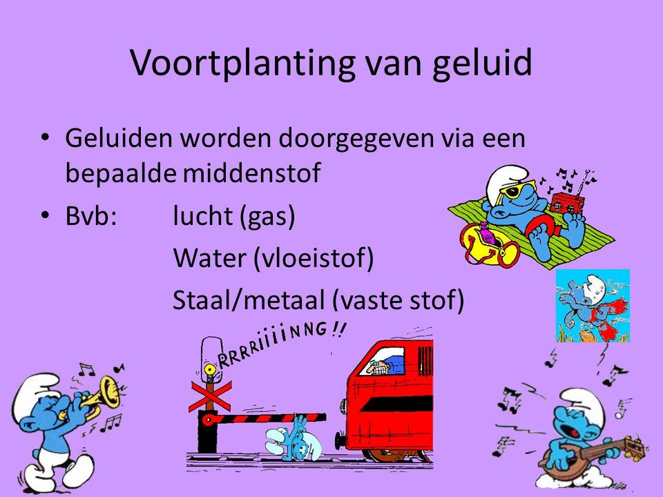 Voortplanting van geluid Geluiden worden doorgegeven via een bepaalde middenstof Bvb: lucht (gas) Water (vloeistof) Staal/metaal (vaste stof)