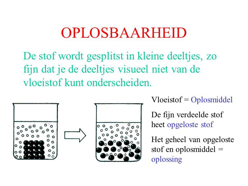 OPLOSBAARHEID Een oplossing is verzadigd als ze de maximale hoeveelheid opgeloste stof bevat.
