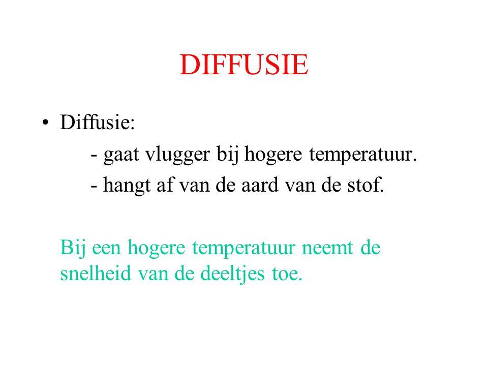 DIFFUSIE Diffusie: - gaat vlugger bij hogere temperatuur.