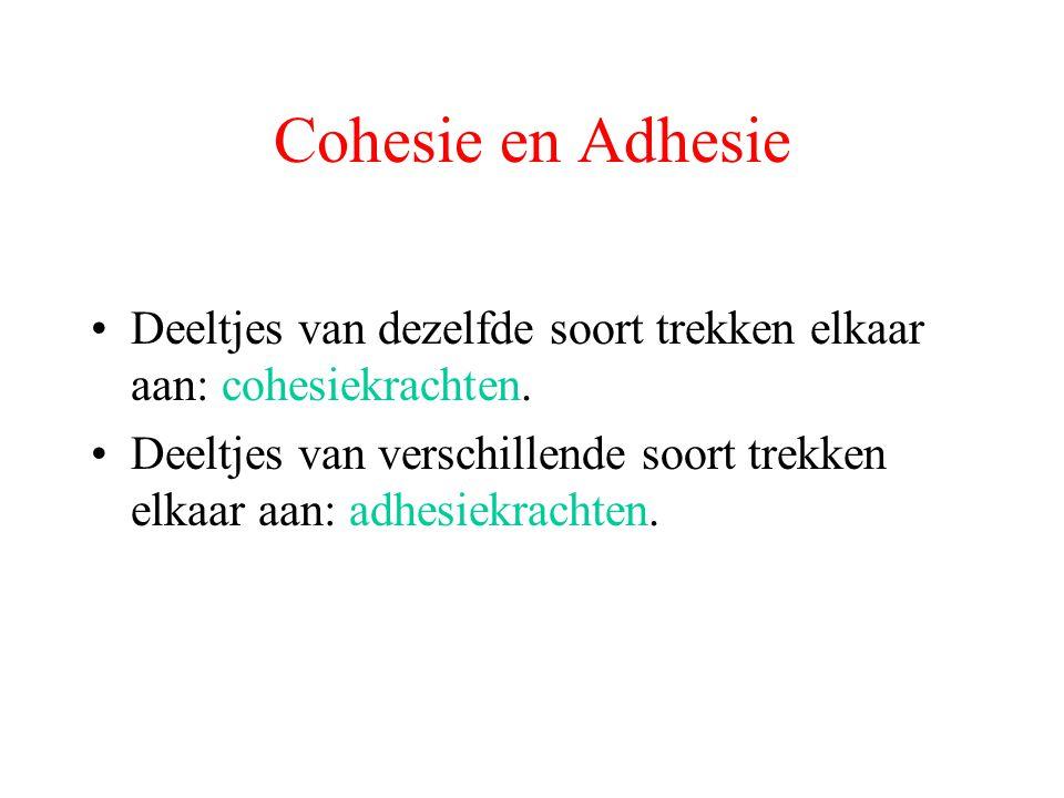 Cohesie en Adhesie Deeltjes van dezelfde soort trekken elkaar aan: cohesiekrachten.